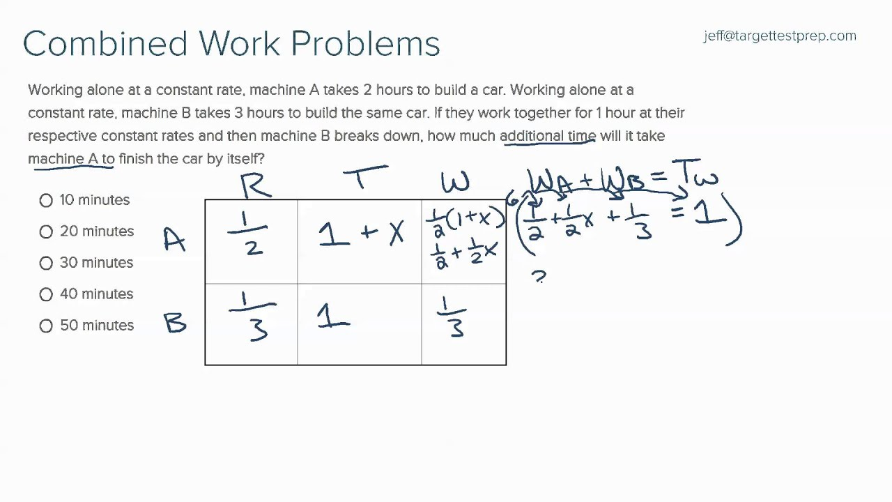 problems of combining work and college Combining work and study:  journal of education and work, 11(3): 41  some of the consequences of part‐time work for college students.