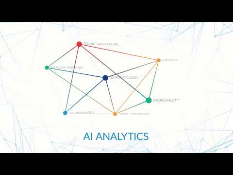 Optelos Data Management and AI Analytics