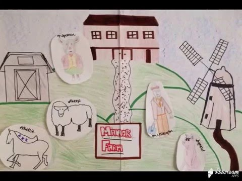 Animal Farm Chapter 10 Slideshow Summary