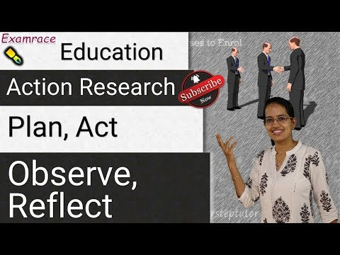 action-research-process:-plan,-act,-observe,-reflect-|-nta-net-paper-1---kurt-lewin-model