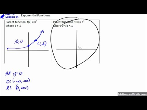 [Full-Download] Graphing Exponential Functions Part 1