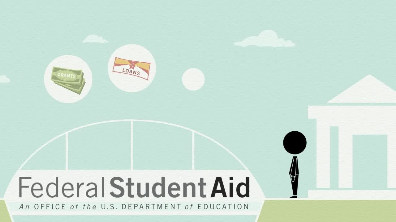 Types of Federal Student Aid - YouTube