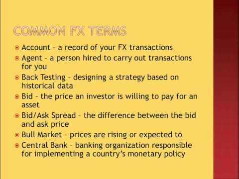 Urban forex pro trading strategy basics