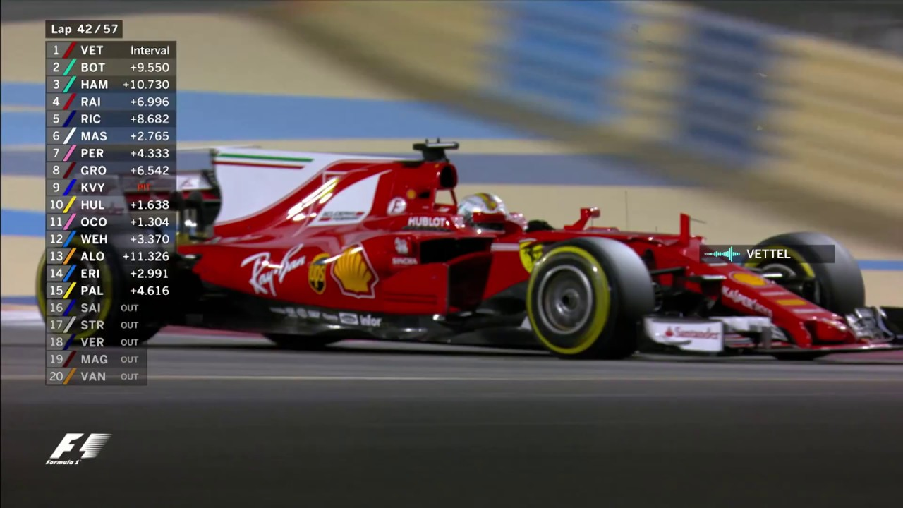 Bahrain Grand Prix Race Highlights Youtube