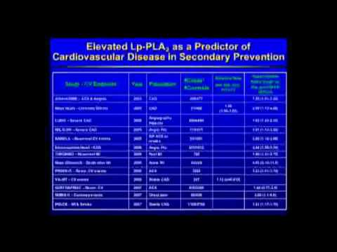 American Heart Association 2007 Lp PLA2 Presentation