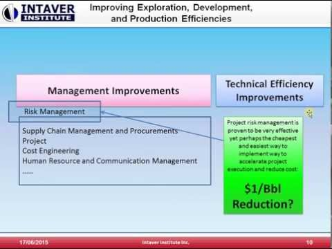 Project Risk Management In Oil And Gas Industry Why Now