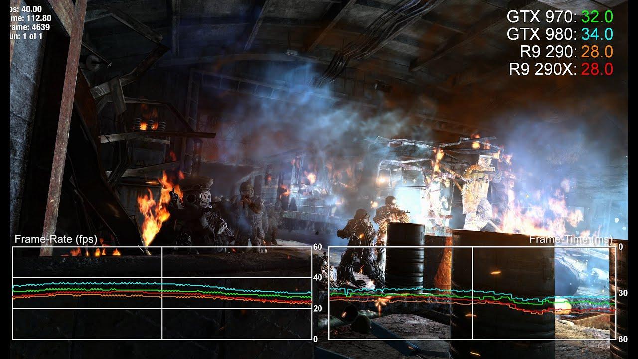 Nvidia GeForce GTX 970 review • Eurogamer net