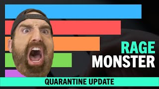 Dude Perfect Rage Monster Destruction Costs (OUCH!) - How Expensive is the Rage Monster?