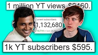 I BOUGHT FAKE subscribers /followers & IT ACTUALLY WORKED