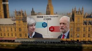 UK General Election 2017 - BBC - Part 2: 7am to 1pm