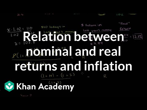 Relation between nominal and real returns and inflation   Finance & Capital Markets   Khan Academy
