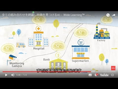 Wide Learning™ Tests Every Combination Interview with project members at Fujitsu Laboratories(Japanese)