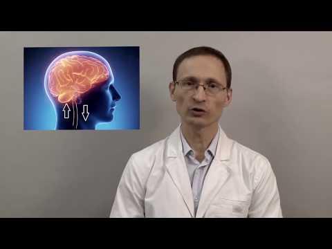 Трахеит: симптомы, причины, лечение народными средствами