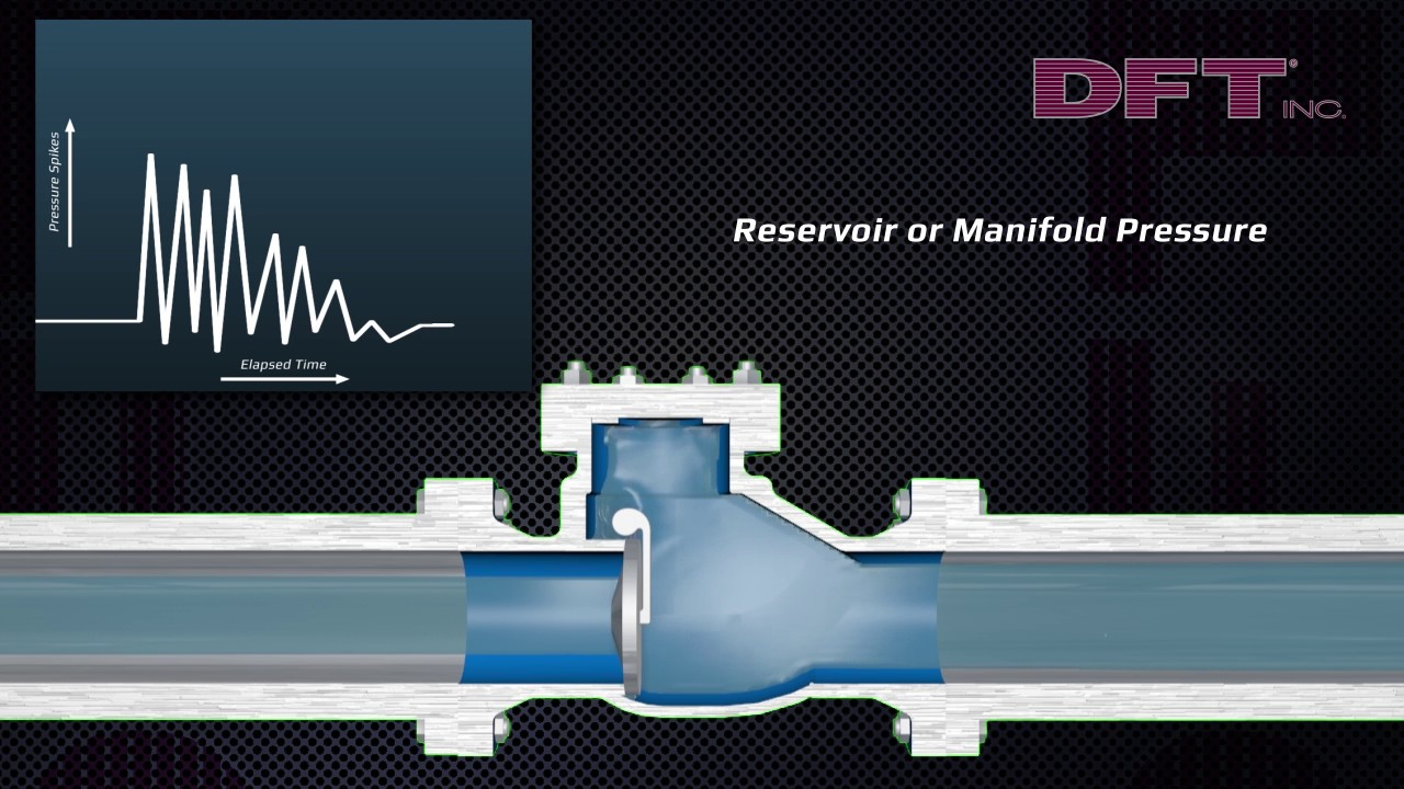 Preventing Water Hammer | DFT® Inc
