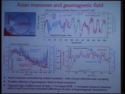 Cosmic rays and climate.