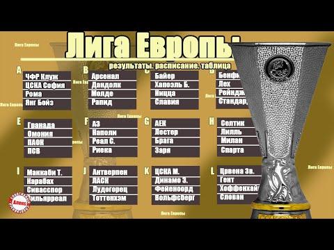 Лига Европы: кто вышел в 1/16? Последние результаты и таблицы.