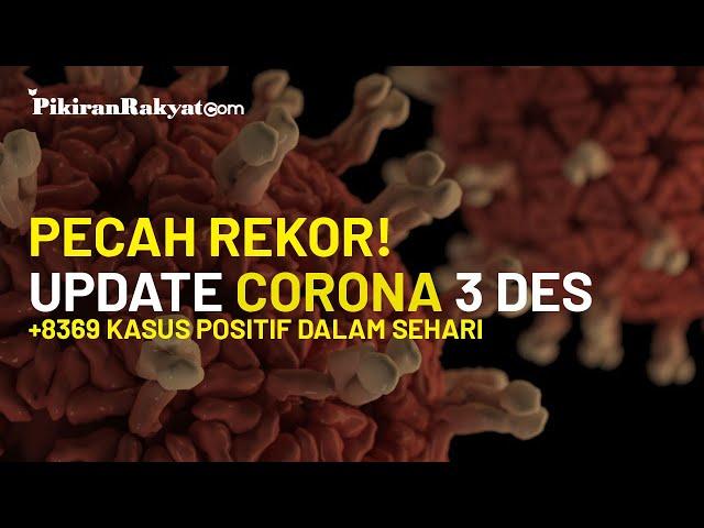 BREAKING NEWS: Rekor Penambahan Kasus Corona Covid-19 dalam Sehari, bertambah 8.369 Kasus Positif!