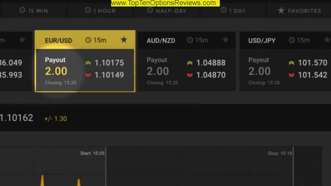 First binary option withdrawal