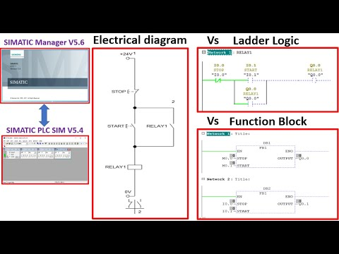 Electrical Diagram Vs Ladder Logic Vs Function Block Explanation And Simulation Part 2 Youtube