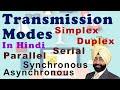 Simplex Half duplex and Full duplex - Networking part 14