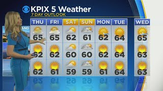 TODAY'S FORECAST: Here's the last forecast from the KPIX 5 Weather Team