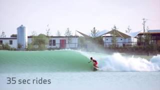 NLand Wavepool