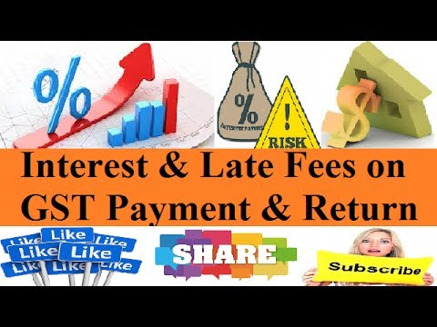 Interest Rate And Late Payment Fee On GST Return & Payment I