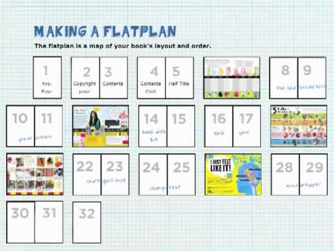 indesign book making part 1 flatplan youtube