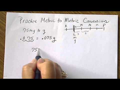 Practice metric to metric conversions w/ prefix numberline