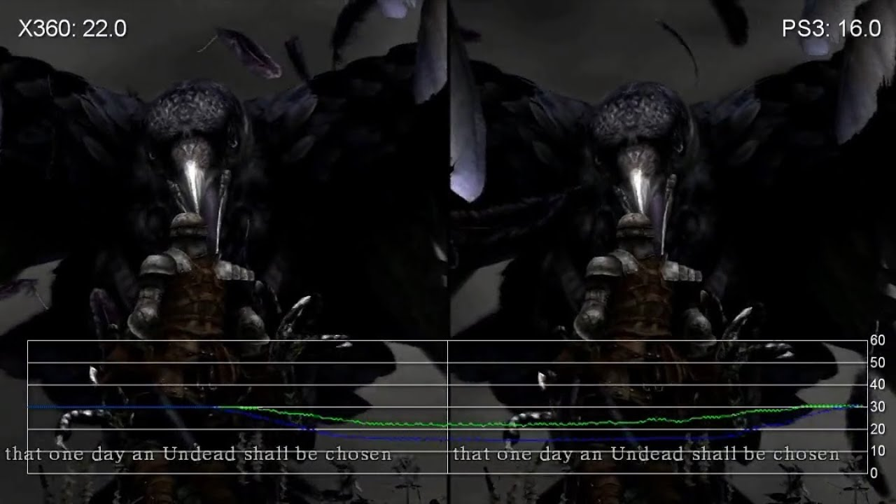 Dark Souls 1 Xbox 360 vs. PS3 Like-For-Like Frame-Rate Tests - YouTube