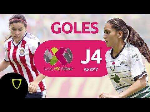 Goles Liga MX FEMENIL - Jornada 4 2017 - ¡¡47 GOLES en 8 partidos!!