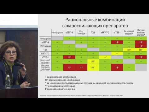 Петунина Н.А. - Рациональный выбор терапии в управлении сахарным диабетом 2 типа.