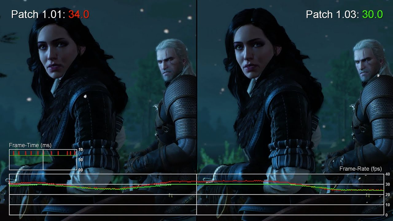 the witcher 3 xbox one patch vs gameplay frame rate test youtube. Black Bedroom Furniture Sets. Home Design Ideas