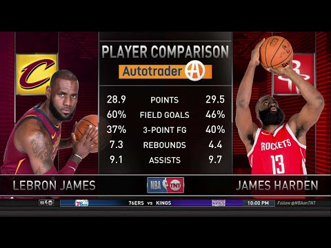 Comparing LeBron and Harden | Inside the NBA | NBA on TNT