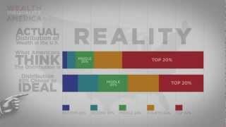 Desigualdad económica en América - Wealth Inequality in America - Subtitulos en español