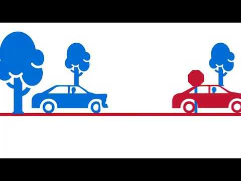 Auto Insurance Quotes for usa