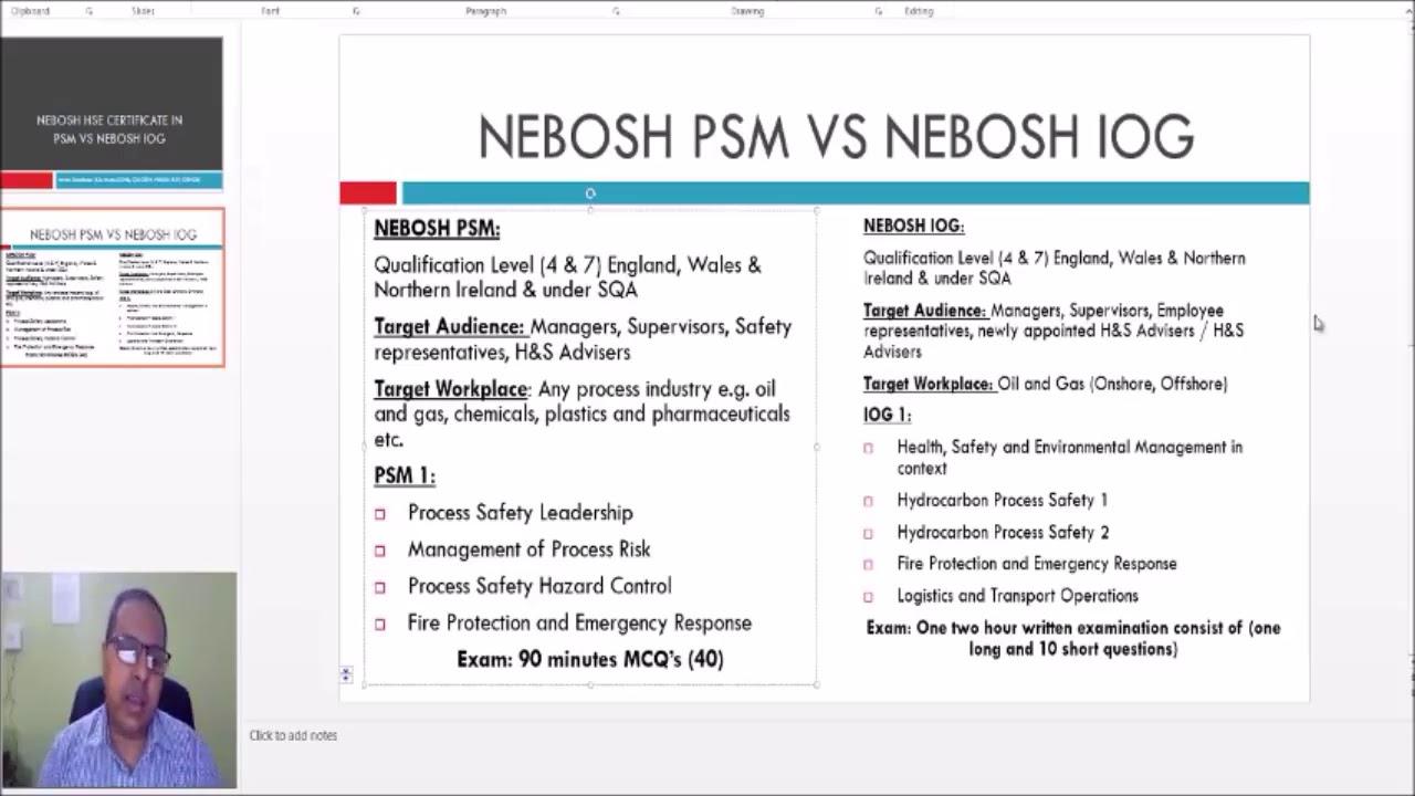 NEBOSH IOG | PSM (As per NEBOSH Guide)