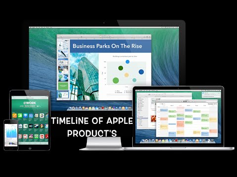 timeline of apple products 1976 2015