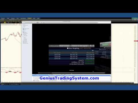 Index Option - Options Trading Video 1 part 1