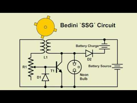 Tesla Solar Battery >> Solar Perpetual Bedini Motors 5 - YouTube