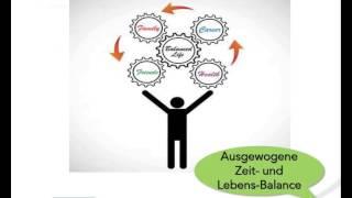 """Webinar """"Selbstmanagement und Karriereplanung"""" (neue Version)"""