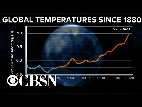 Global temperatures continue to rise Mp3