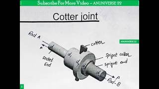 ANUNIVERSE 22 - NOTES - MD-I - COTTER  JOINT