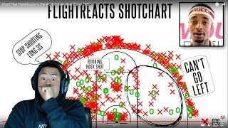 Reacting to ALL FLIGHT's 1v1 IRL Basketball, Stats, & Shot Chart!!!