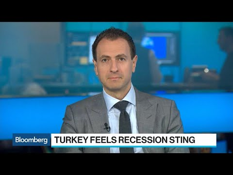 What Turkish Election Results Mean for the Lira