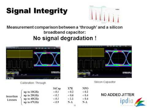 IPDiA's Silicon Capacitors for Optical Broadband Applications - Webcast 11/05/2015