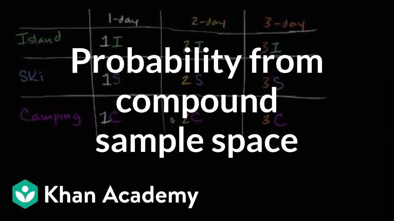 Probability of a compound event (video)   Khan Academy [ 720 x 1280 Pixel ]
