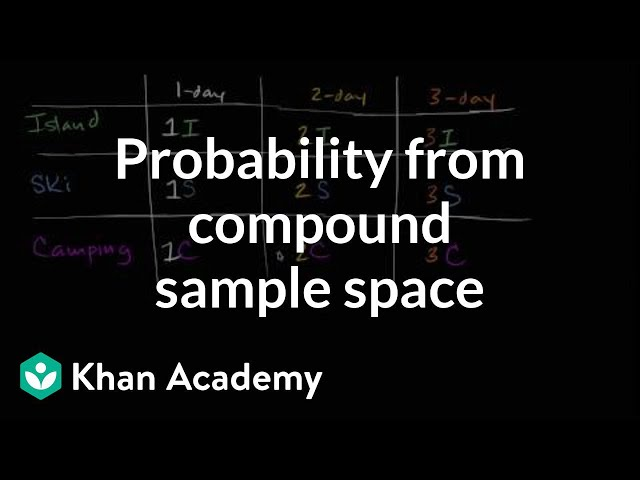 Lesson 9-4 Homework And Practice Theoretical Probability Definition - image 11