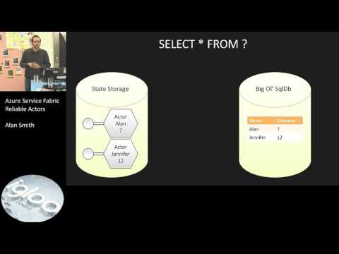 Azure Service Fabric Reliable Actors, Alan Smith