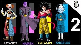 Explicación: Las razas mas TEMIBLES de Dragon Ball Super